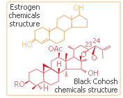 black cohosh chemical estructure