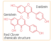 red clover chemical structure