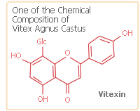 vitex-chemical